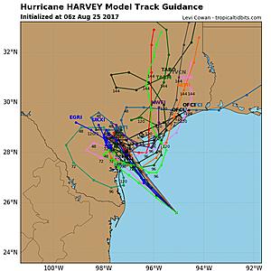 Harvey-track